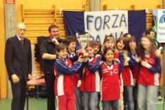 Premiazioni invernali 2007